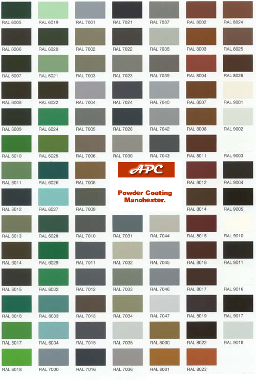 Powder Coating Manchester Shot Blasting Wet Paint Coating